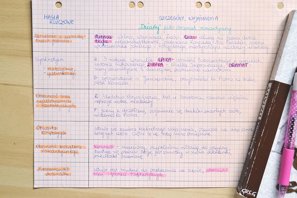 metoda cornella 1